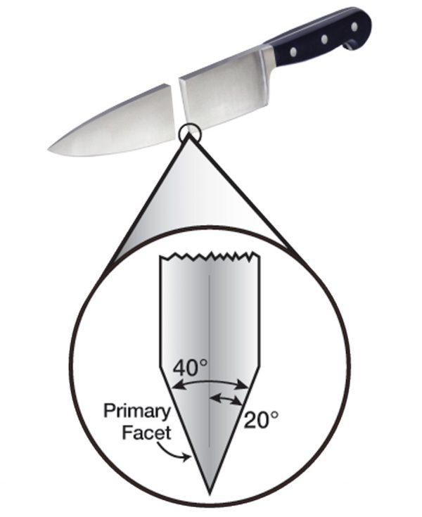 20 degree edge 600x735 - Электрическая точилка для ножей Chef'sChoice 320